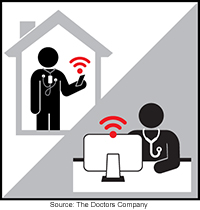 Remote Patient Monitoring: Real-Time Patient Data, Real